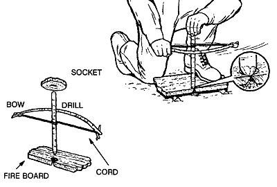 how to start coals with lighter fluid