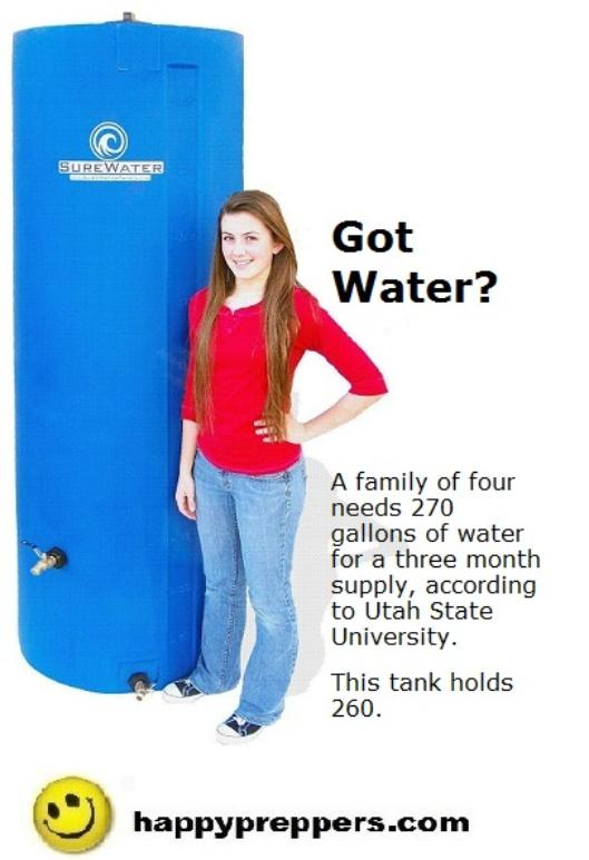 260 gallons of water
