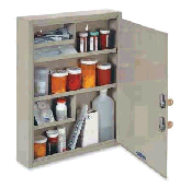 Prepper Medicine cabinet locks