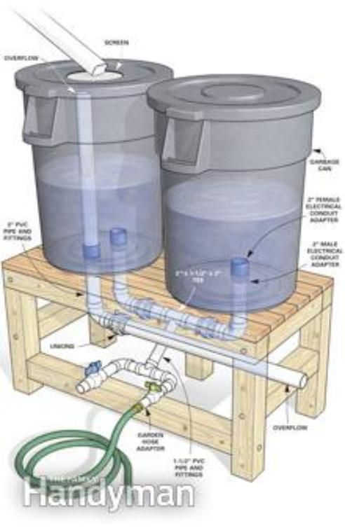 Rain barrels by the Family Handyman