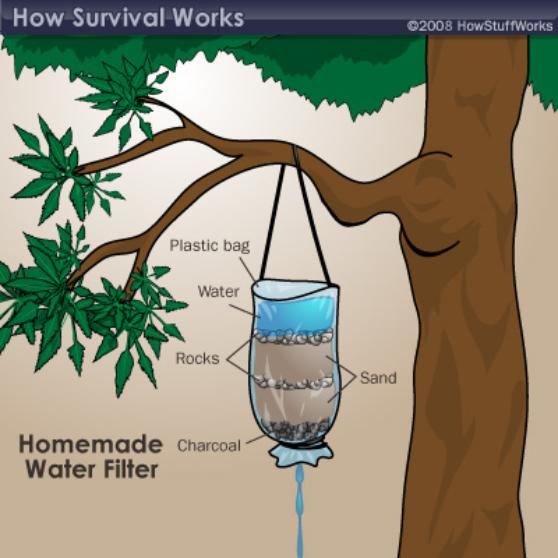 How to make a water filter from a plastic bag