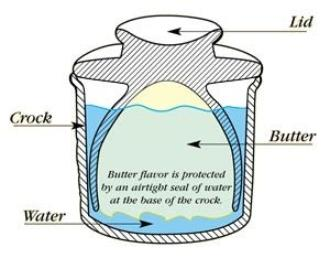 Store butter without refrigeration