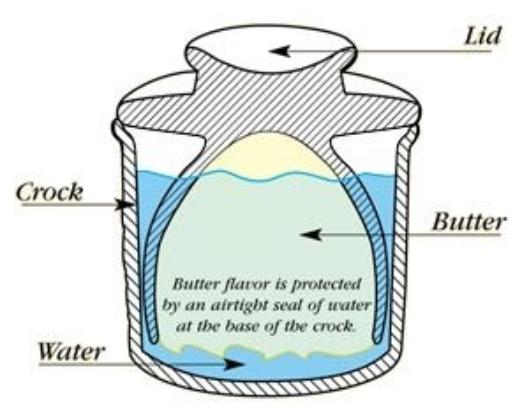 how to store butter without refrigeration