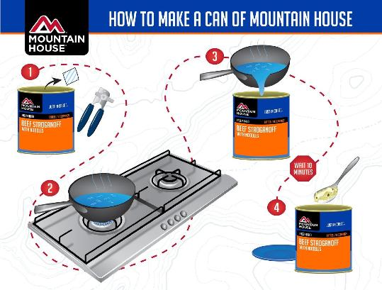 Mountain House: how to make a can of Mountain House
